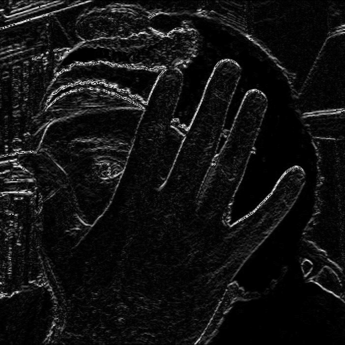 OpenCV Sobel Y Image