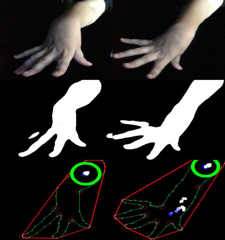 Flexion Hand Detect