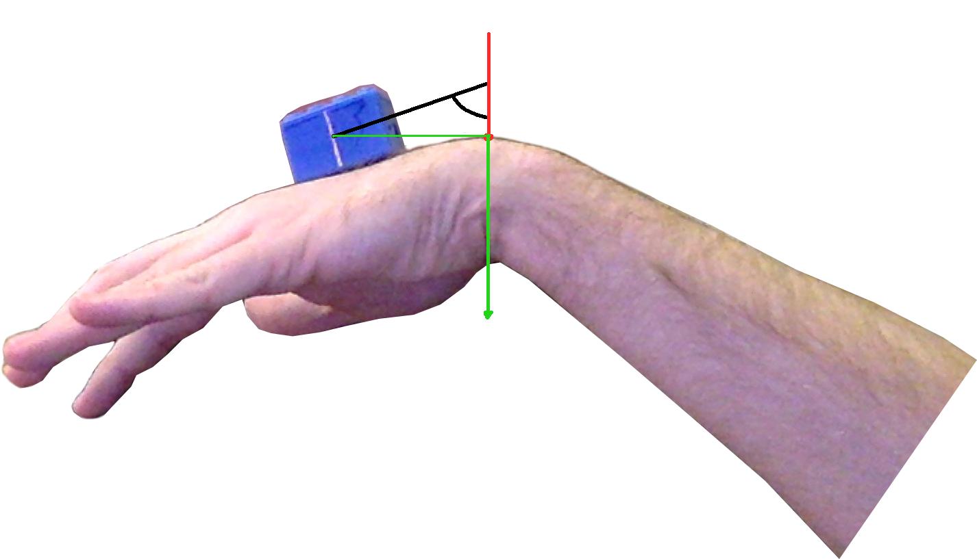 Hand Gravity Transform