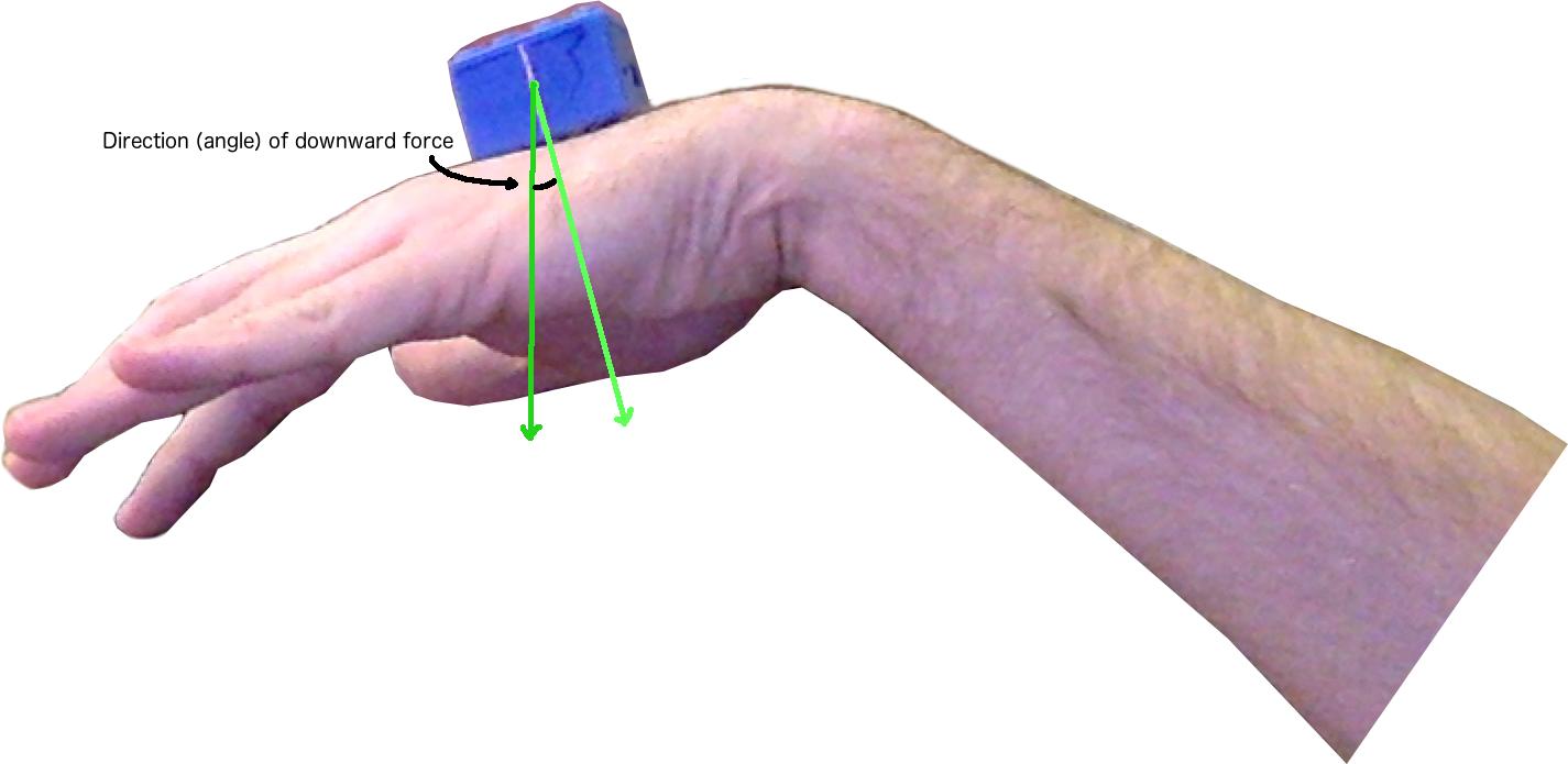 Hand Gravity