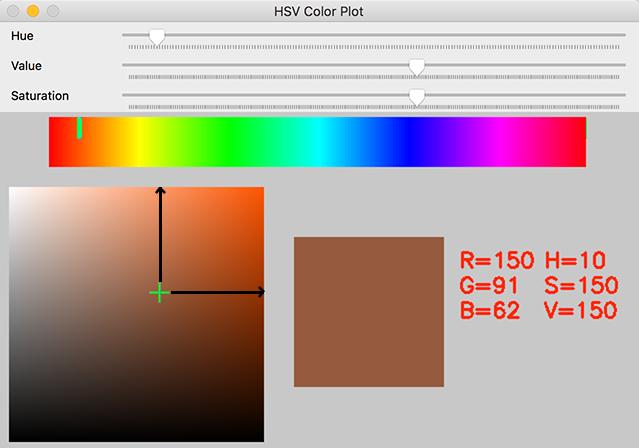 HSV vs  RGB – Hand Map