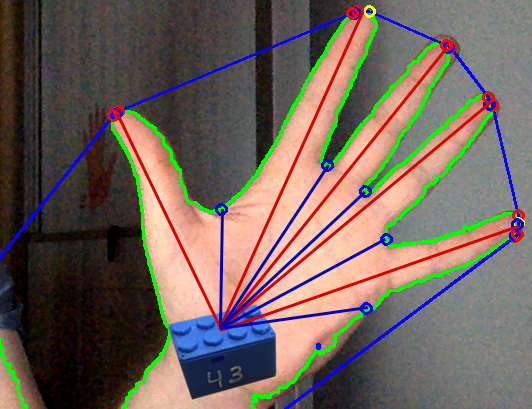 Measuring size and distance with OpenCV – Hand Map