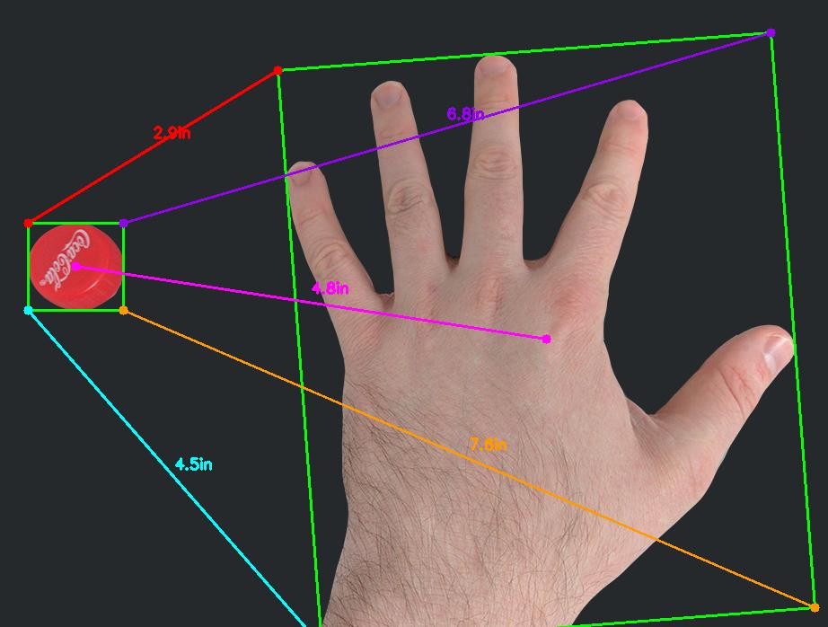 Hand measurement large box