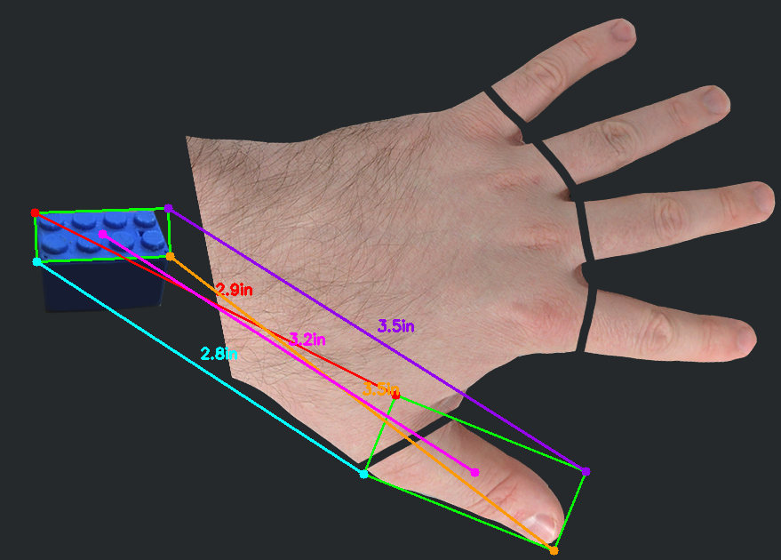 Hand measurement thumb
