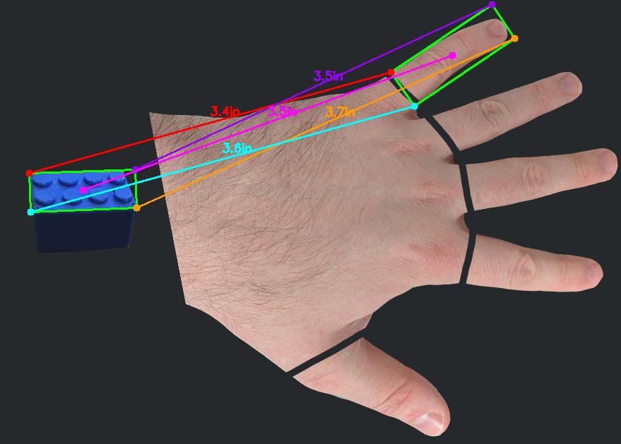 Hand measurement index
